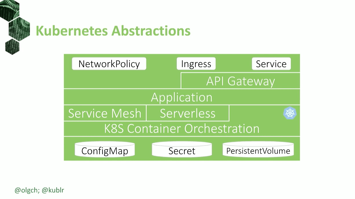 kubernetes infrastructure abstraction
